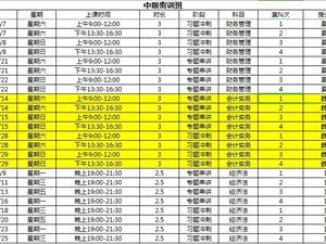 中華會計網校鎧諾汝州校區中級密訓免費聽