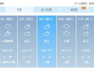 冷҈冷҈冷҈,气温低至5℃以下,今起至13日两股强冷空气持续影响海南!