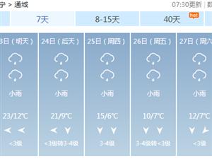 狂降27℃+降雪!通城大降温!更可怕的是......