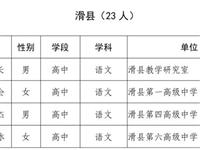滑县23位老师入选省级名单!快看你认识不!