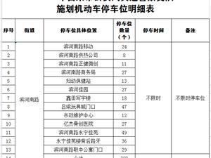 吕梁市区各街道停车位分布情况表
