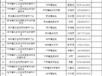 紧急!平邑县关于寻找5名密切接触者的密切接触者的公告!