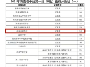 那中752分,2021年海南省中招第一批(B段)投档分数线公布!!
