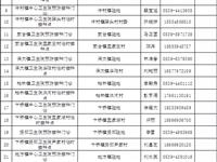 平邑县关于紧急寻找涉南京病例密切接触者同乘人员的公告!