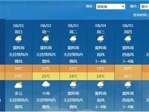 局地将有大到暴雨,未来3个月可能有4-6个热带气旋影响海南!