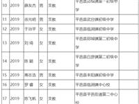 正在公示!平邑拟聘用这41人为事业单位工作人员!