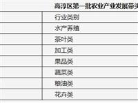 关于高淳区第一批农业产业发展带头人拟认定名单的公示