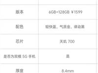刚买的新oppo手机,一次也没用过,现在便宜卖掉。有需要的可以联系,非诚勿扰